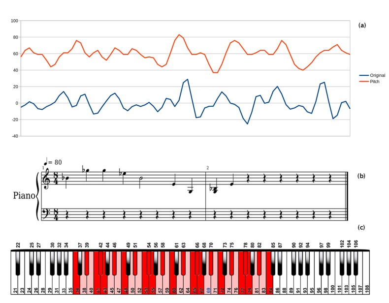 http://gigadb.org/images/data/cropped/a9-music.jpg
